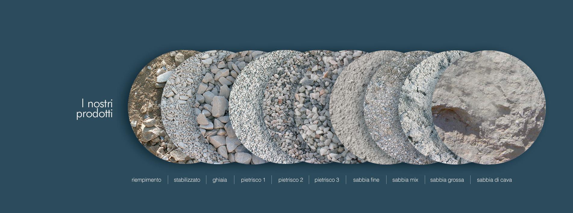 prodotti riempimento, stabilizzato, ghiaia, pietrisco 1, sabbia fine, mix, grossa
